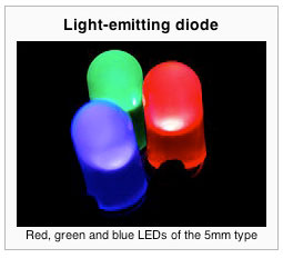 LED Signs - Light Emitting Diode.